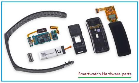 Smartwatch hardware parts