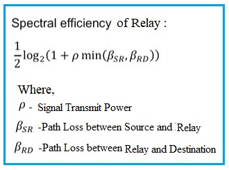 Spectral efficiency formula of Relay