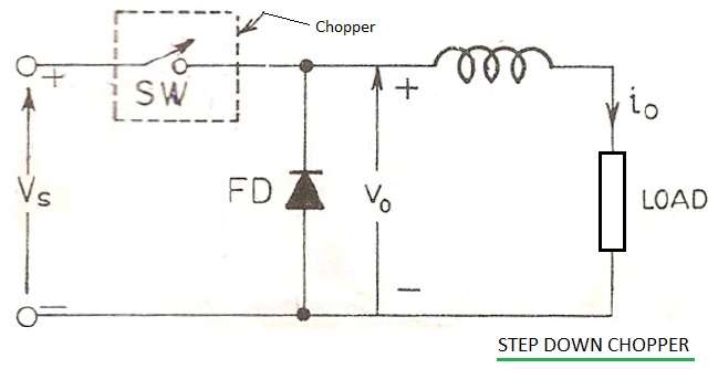 Step Down Chopper-Buck converter