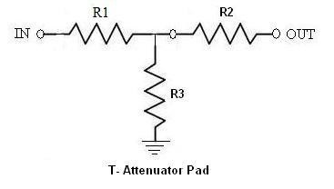 T attenuator pad