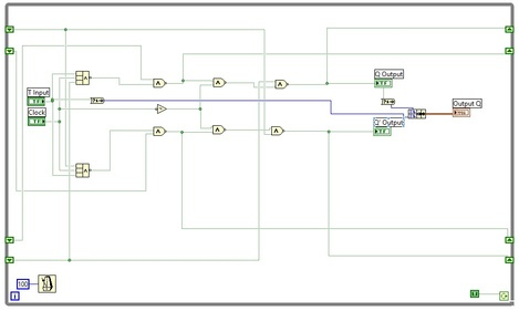 T flipflop labview vi block diagram