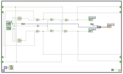 Design of Flipflops labview vi | SR,JK,T,D labview source code