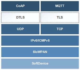 TLS vs DTLS-difference between TLS and DTLS