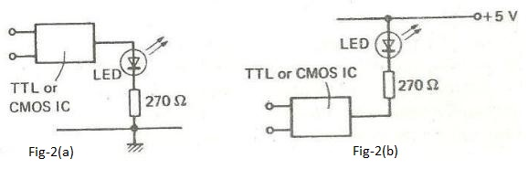 TTL CMOS interfacing with LED