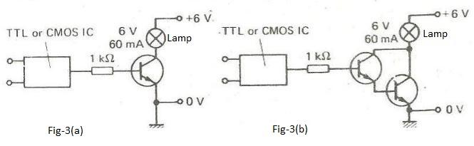 TTL CMOS interfacing Lamp