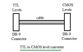 TTL to CMOS converter