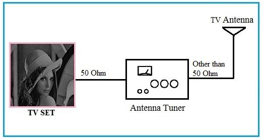 TV Antenna Tuner