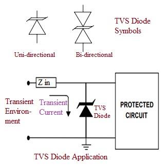 TVS Diode Symbols, Application