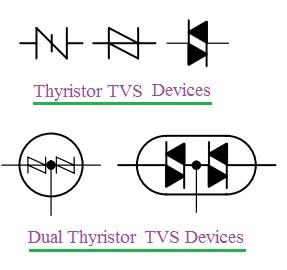 TVS Thyristor symbols