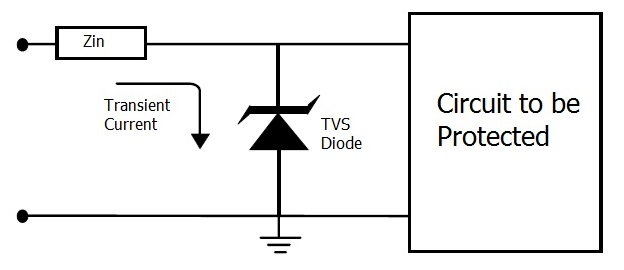 TVS diode application