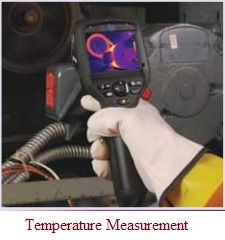Thermal imaging advantages