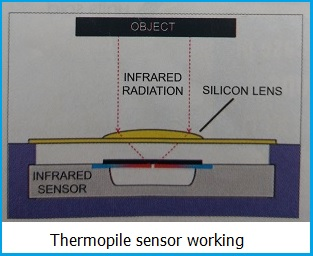 Thermopile sensor working principle