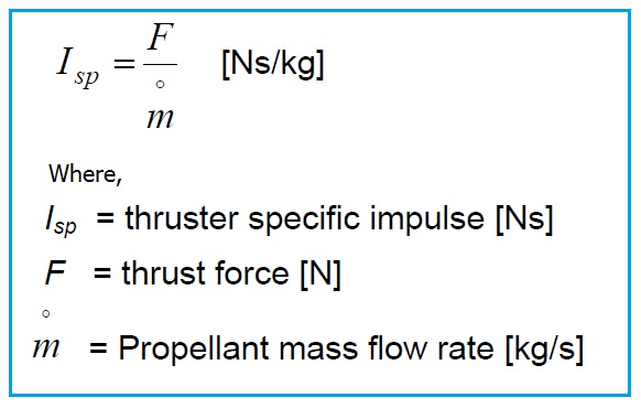 Thruster Specific Impulse