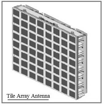 Tile Array Antenna