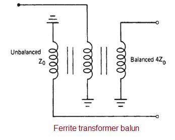 Transformer Balun