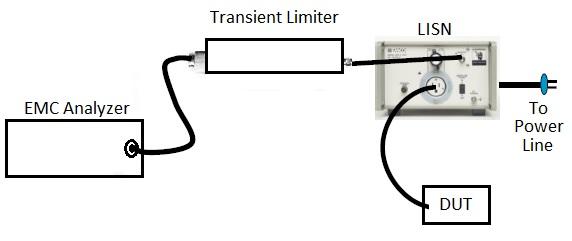 Transient Limiter