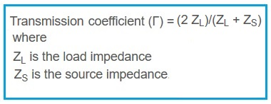 Transmission coefficient formula