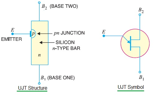 UJT structure and symbol