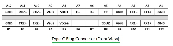 USB Type-C Plug Connector Interface