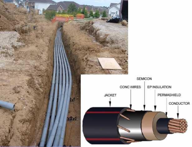 Underground Transmission System