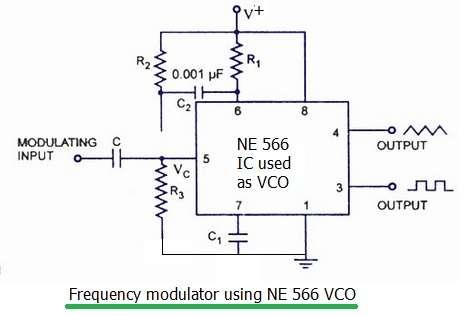 VCO used as FM modulator