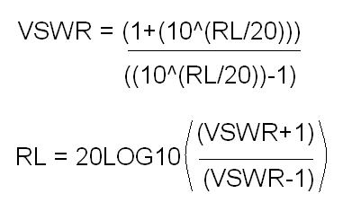 VSWR to Returnloss converter