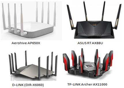 WLAN 802.11ax routers