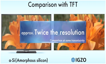 advantages of IGZO display