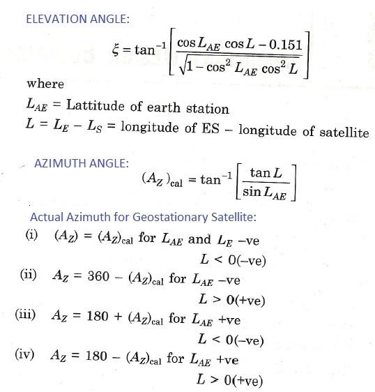 Antenna Elevation Azimuth Equation