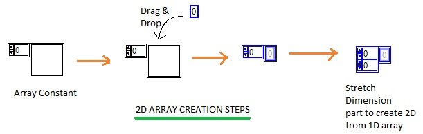 array labview fig2