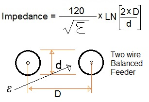 balanced feeder impedance equation/formula