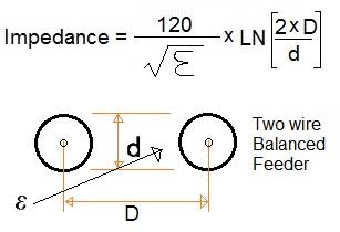 balanced feeder impedance equation/formula