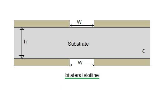 bilateral slotline