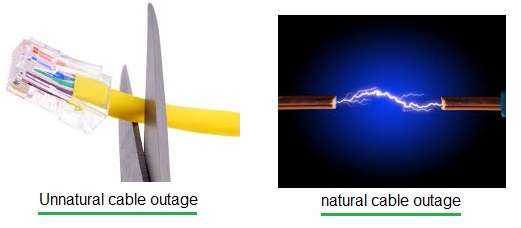 cable outage types