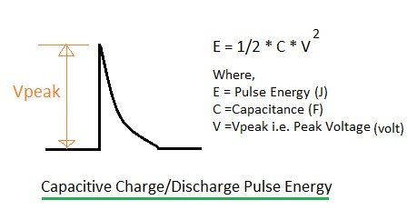 capacitance charge discharge pulse waveform