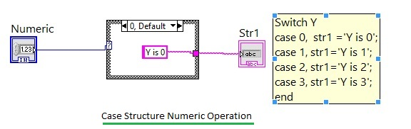 case structure numeric operations in labview
