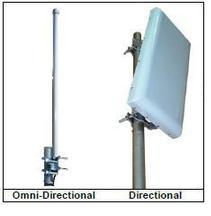 cell phone tower antenna types