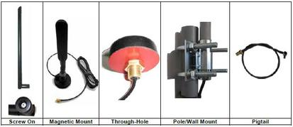 cell tower antenna mount types