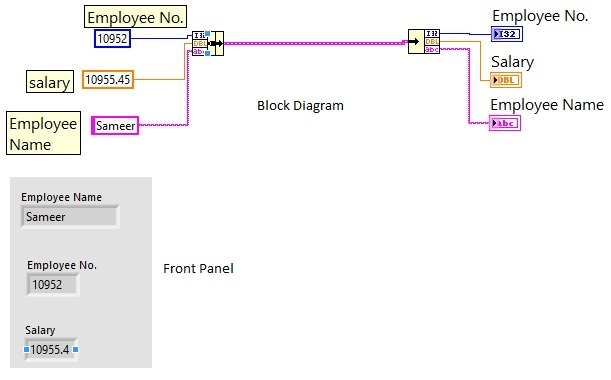 cluster labview fig3