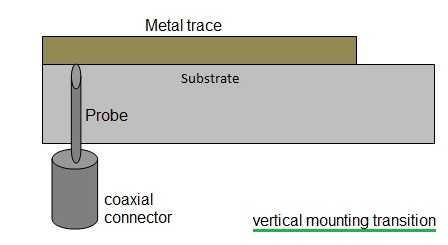 coaxial line to microstrip vertical mounting transition