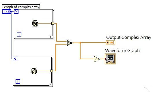 complex number generator labview vi block diagram