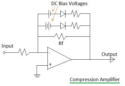 compression amplifier