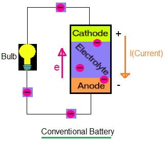 conventional battery operation