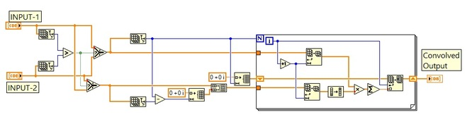 convolution labview vi block diagram