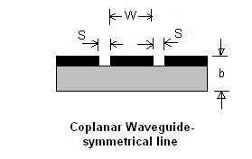 coplanar waveguide