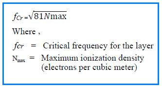 critical frequency formula