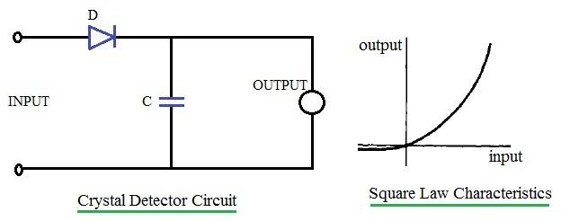 crystal detector circuit