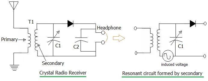 crystal radio receiver circuit