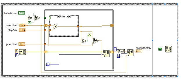 Decimal number generator labview vi block diagram
