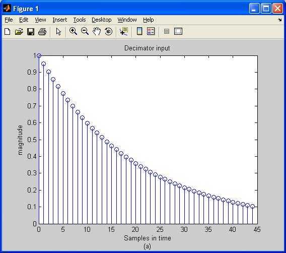 decimation exponential input